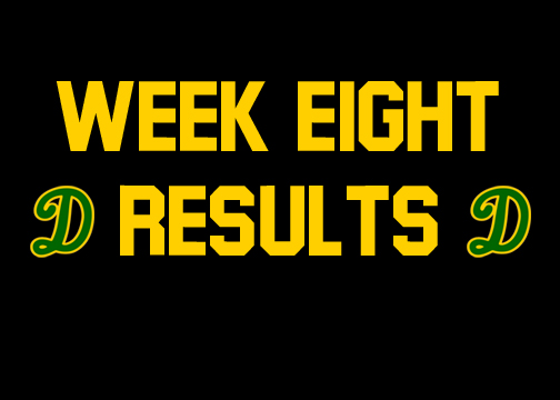 Summer week eight results
